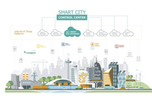 Smart metering (IoT) solutions for Electricity, Gas, Water, Car parking